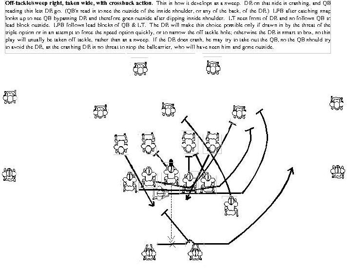 8 man single wing offense playbook